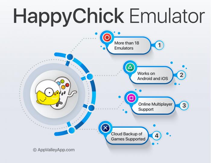 happychick emulator infographic