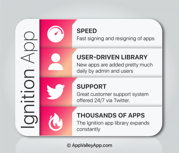 ignition app infographic